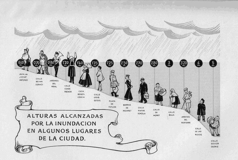 Fuente: Las Provincias